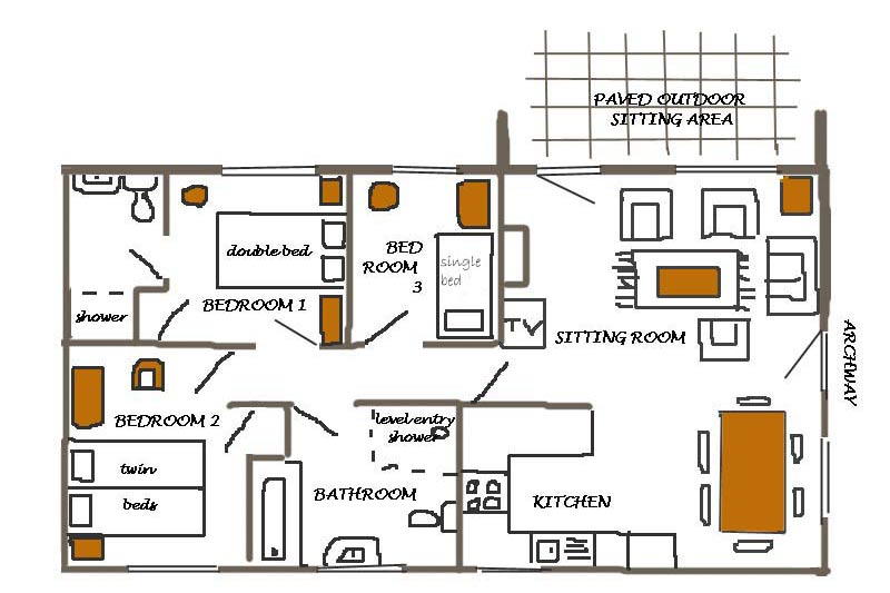 Cottage Layout Diagram